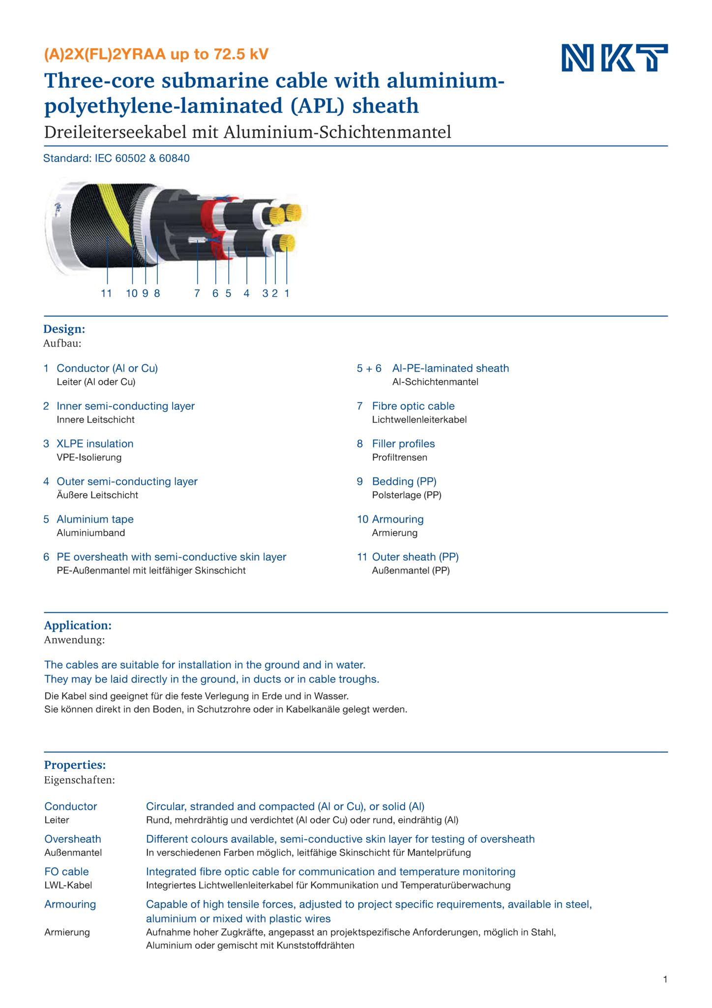 _A_2X_FL_2YRAA_up_to_72.5_kV_DS_DE_EN.pdf
