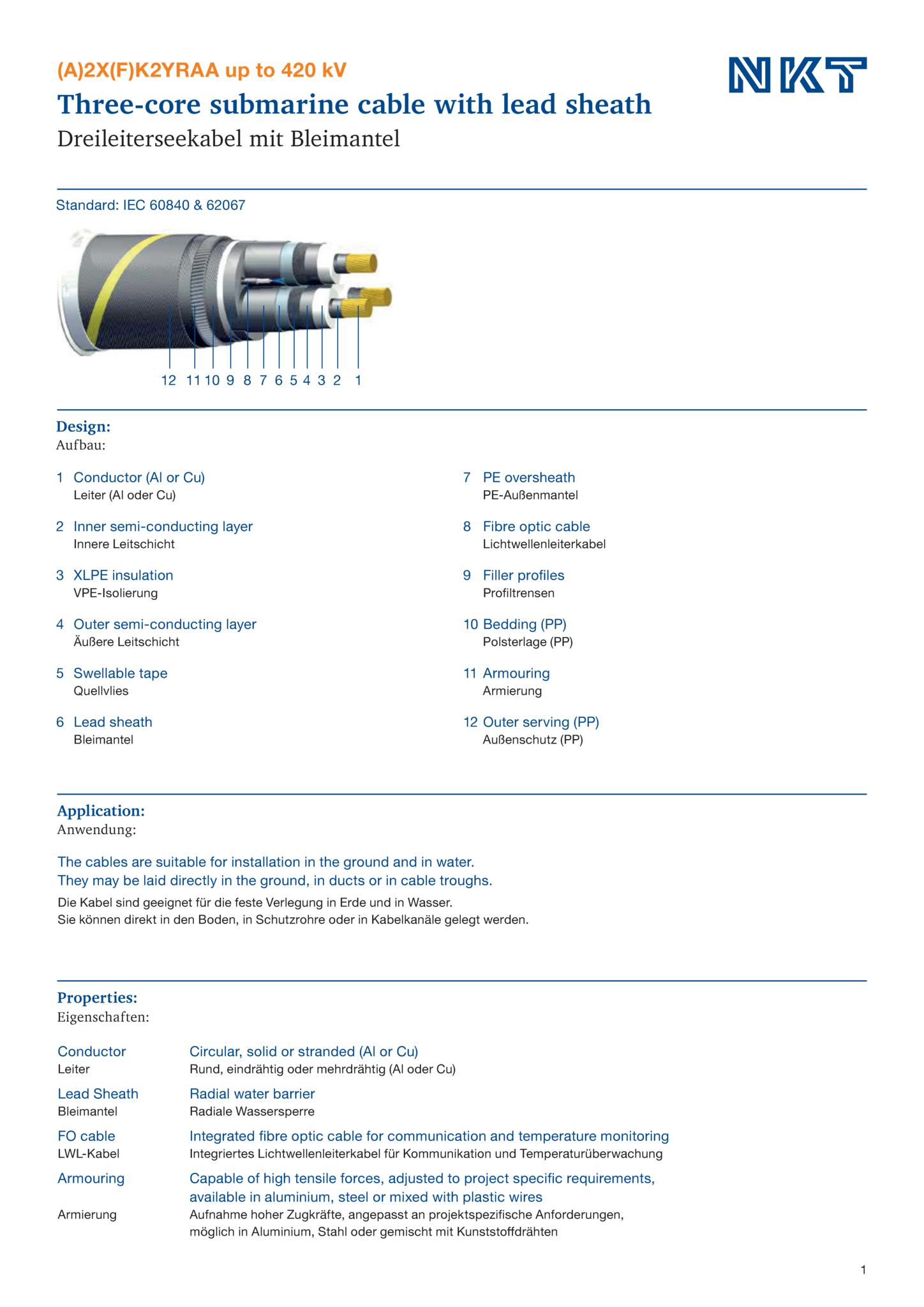 A_2X_F_K2YRAA_420_kV_DS_EN_DE.pdf